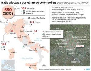Italiano contagia de coronavirus a cuatro mexicanos del 14 al 22 de febrero